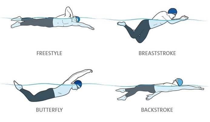 تقنيات السباحة
